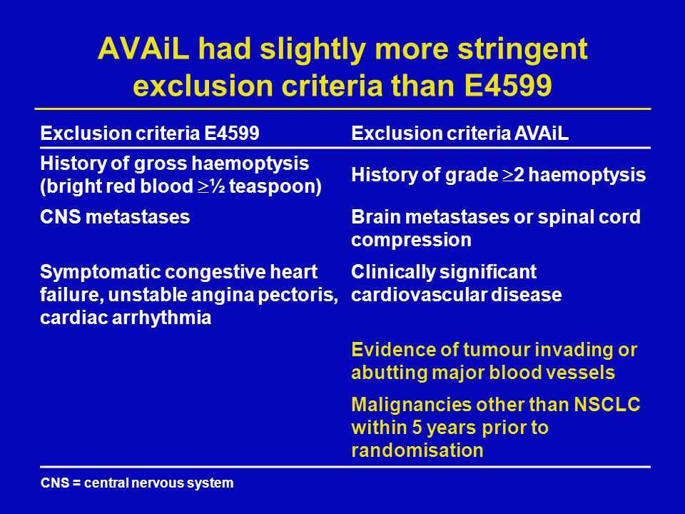 AVAiL had slightly more stringent exclusion criteria than E4599