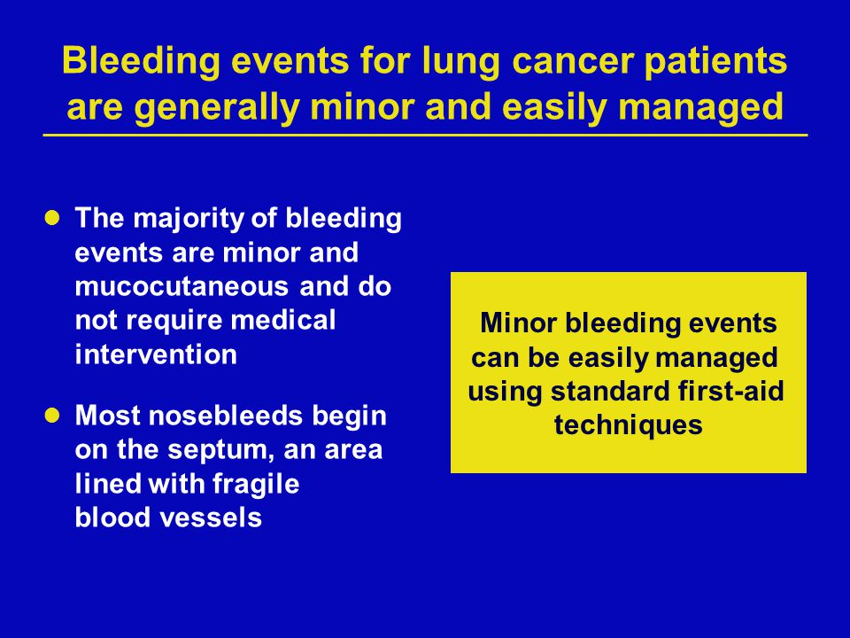 Bleeding events for lung cancer patients are generally minor and easily managed