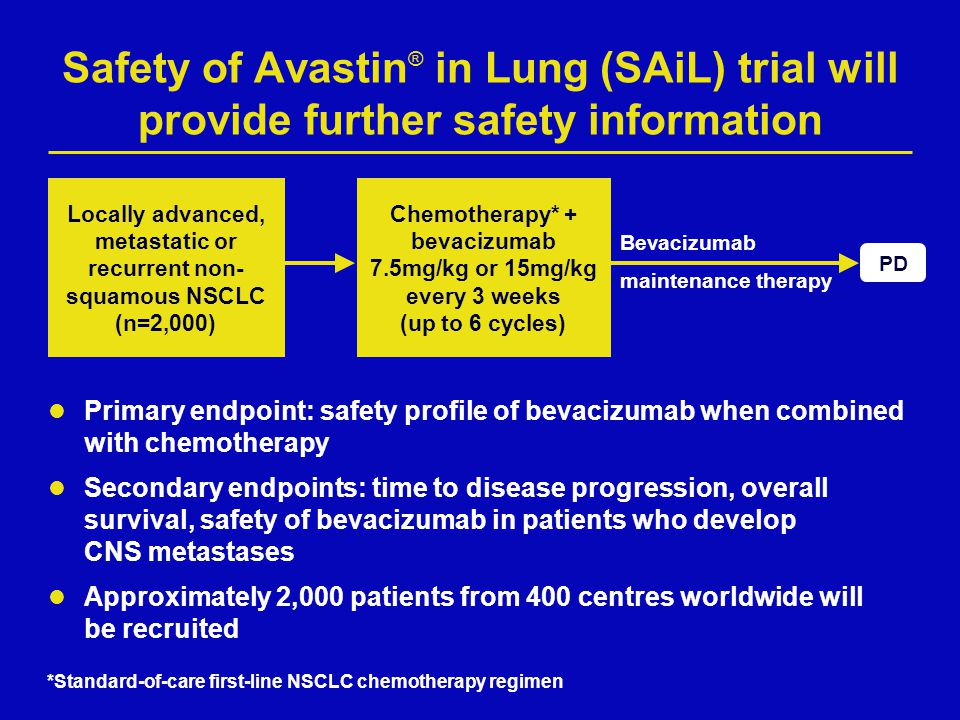 Safety of Avastin® in Lung (SAiL) trial will provide further safety information