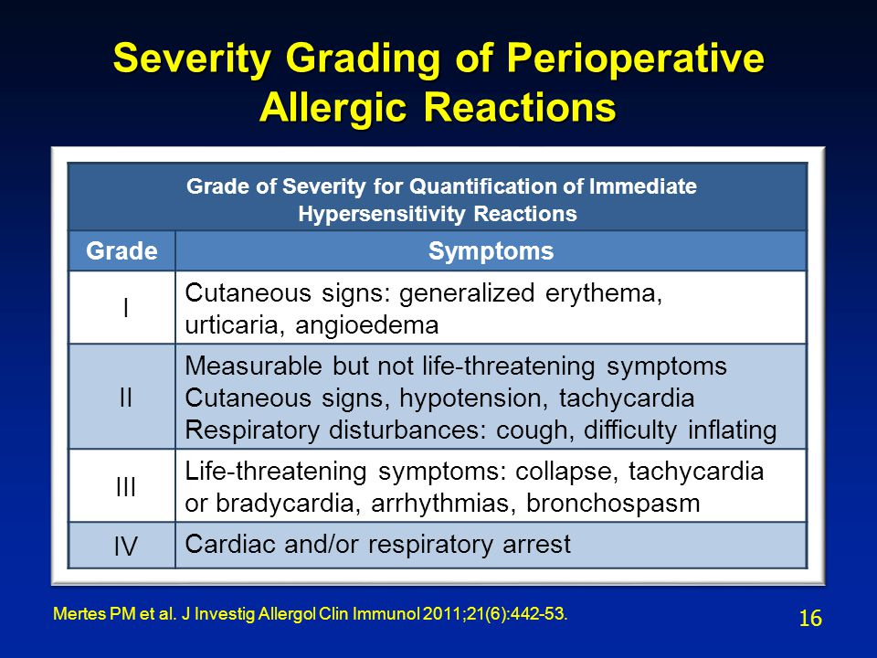 Severity Grading of Perioperative Allergic Reactions