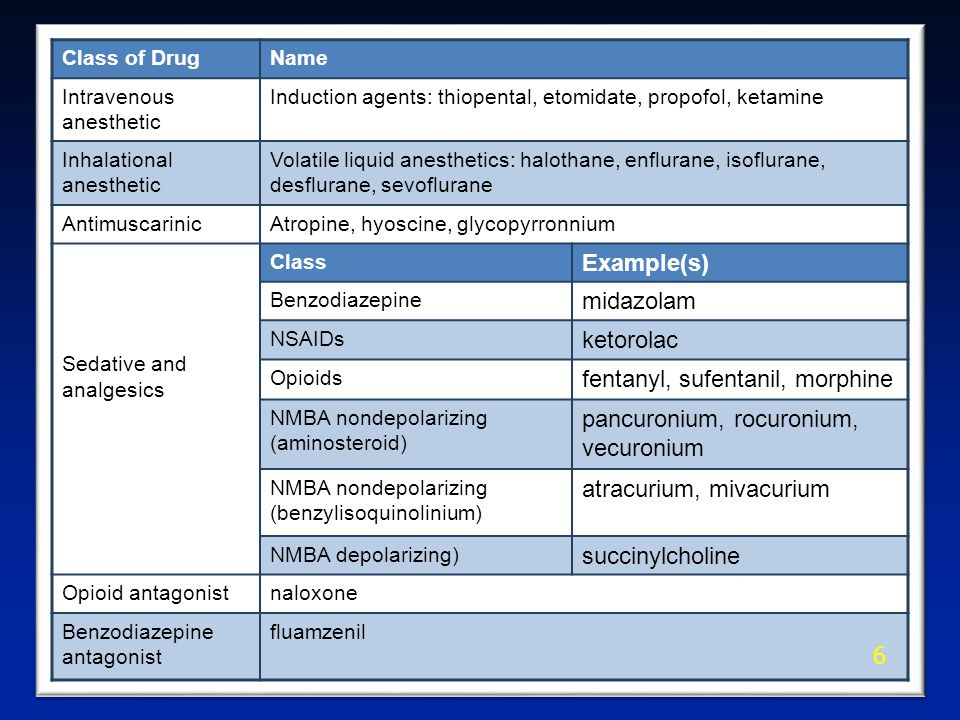 fentanyl, sufentanil, morphine pancuronium, rocuronium, vecuronium