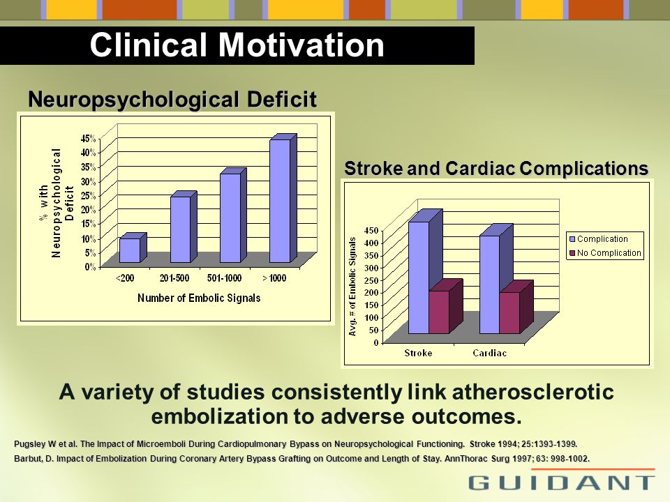 Clinical Motivation Neuropsychological Deficit