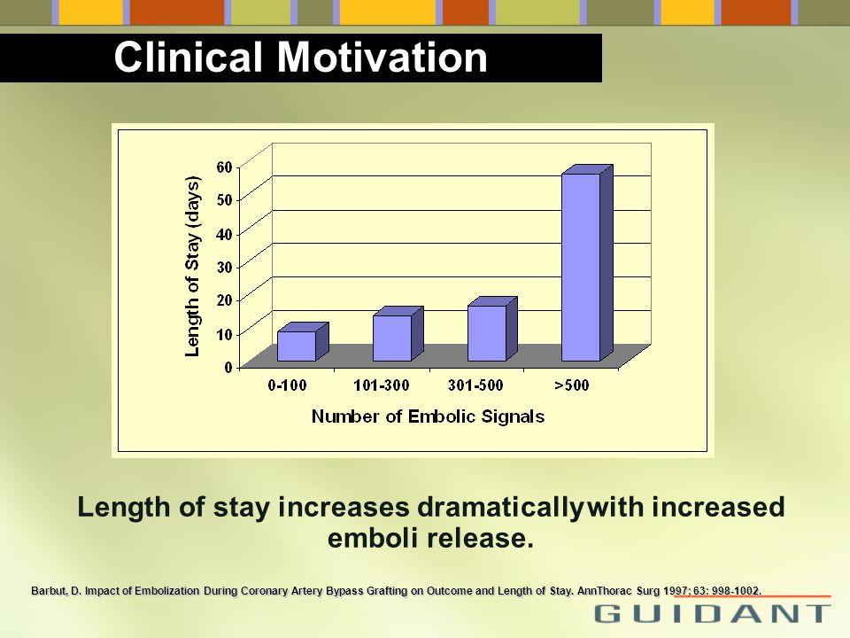 Length of stay increases dramatically with increased emboli release.