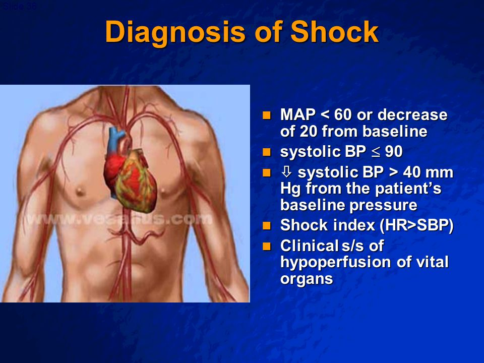 Diagnosis of Shock MAP < 60 or decrease of 20 from baseline