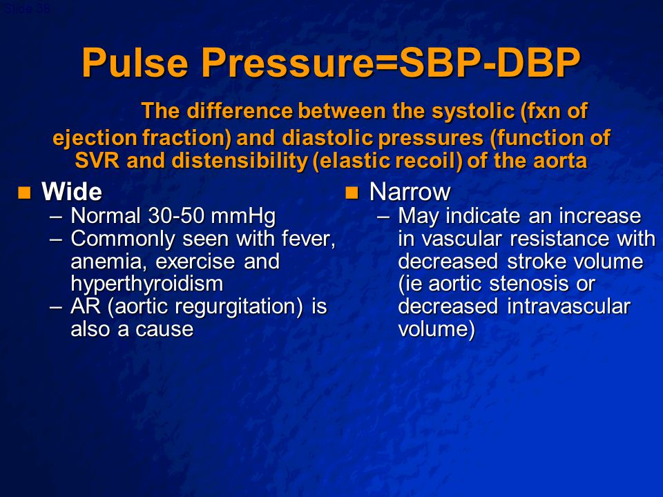 Pulse Pressure=SBP-DBP