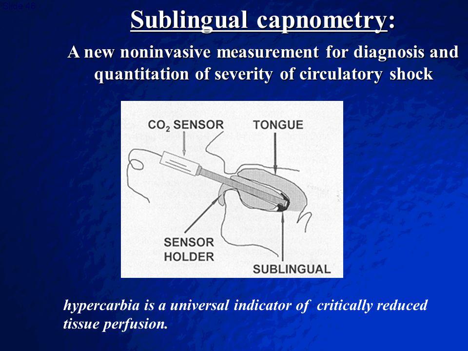 Sublingual capnometry: