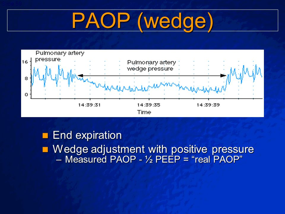 PAOP (wedge) End expiration Wedge adjustment with positive pressure