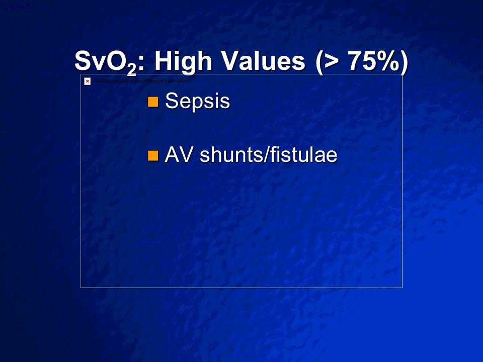 SvO2: High Values (> 75%)