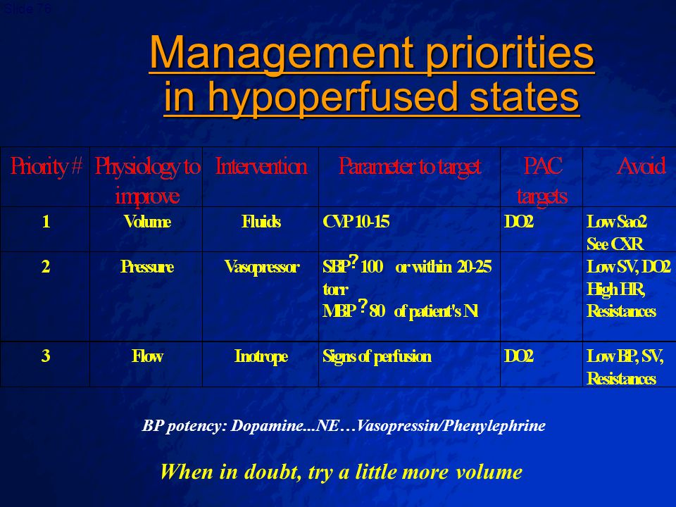 Management priorities in hypoperfused states