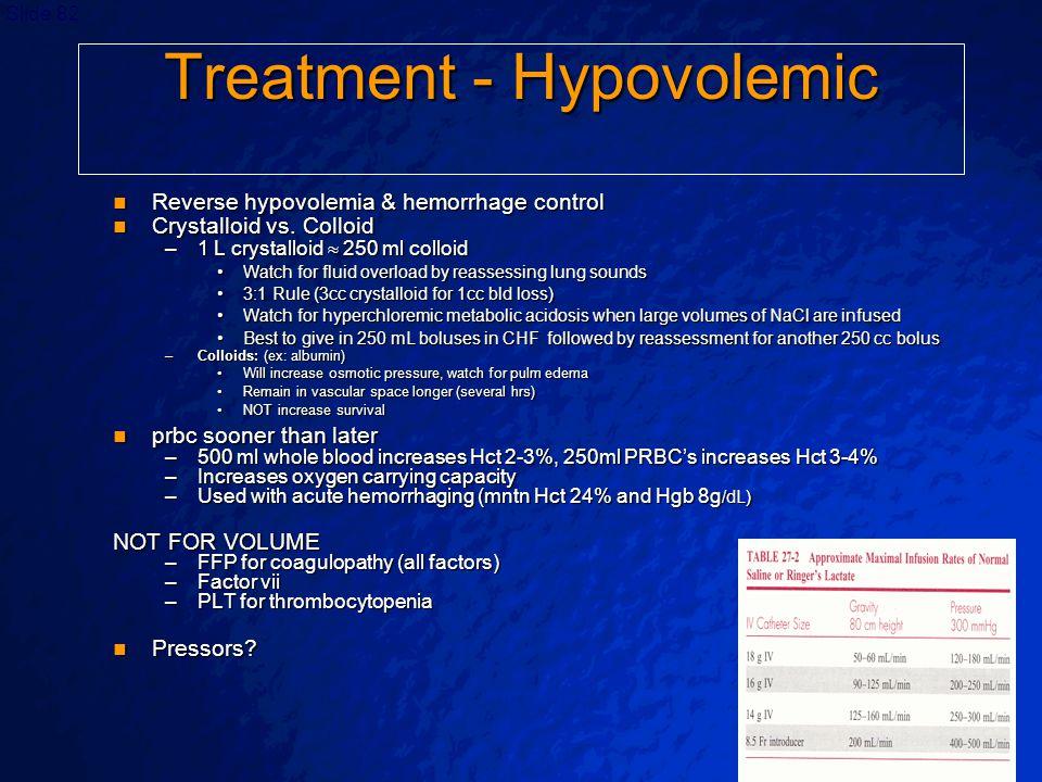 Treatment - Hypovolemic
