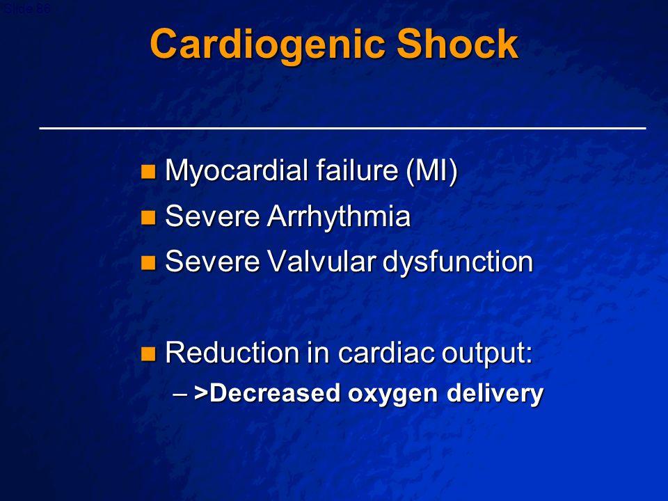 Cardiogenic Shock Myocardial failure (MI) Severe Arrhythmia