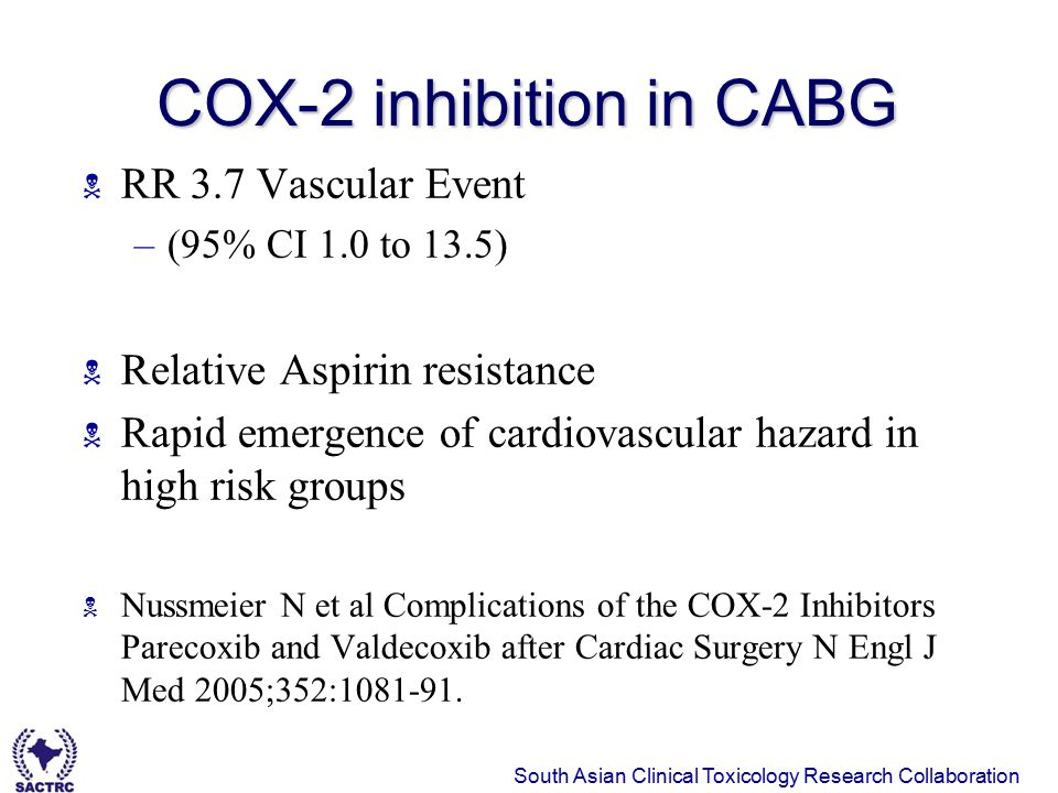 COX-2 inhibition in CABG
