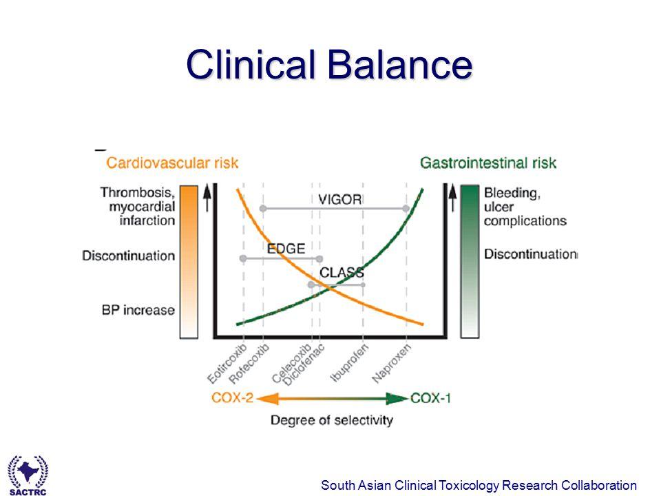 Clinical Balance