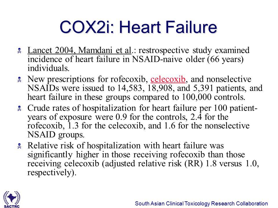 COX2i: Heart Failure