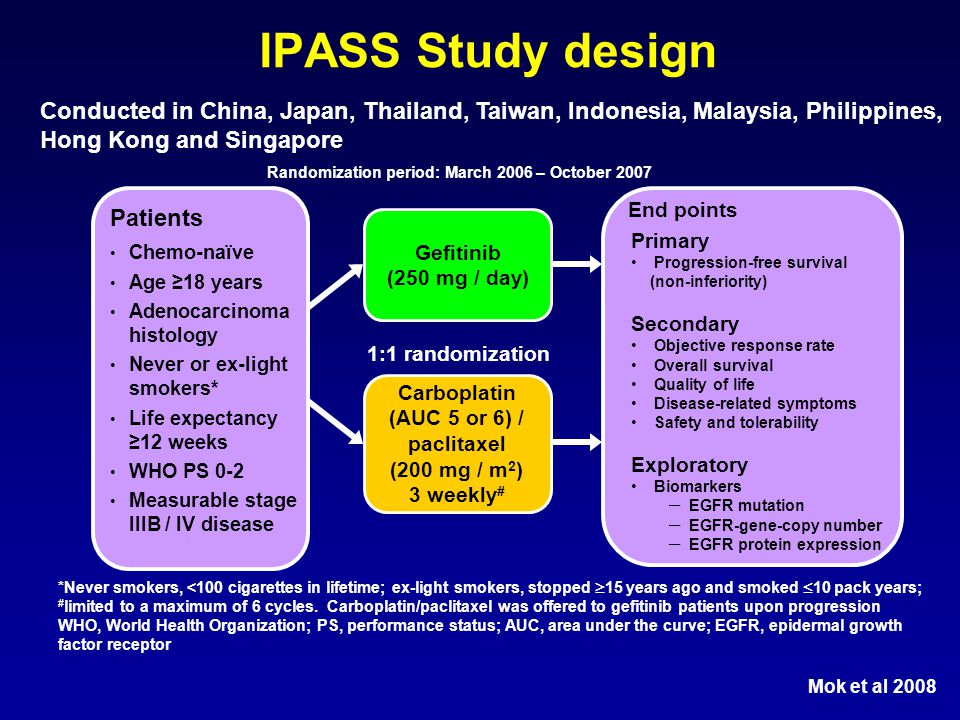IPASS Study design Conducted in China, Japan, Thailand, Taiwan, Indonesia, Malaysia, Philippines, Hong Kong and Singapore.