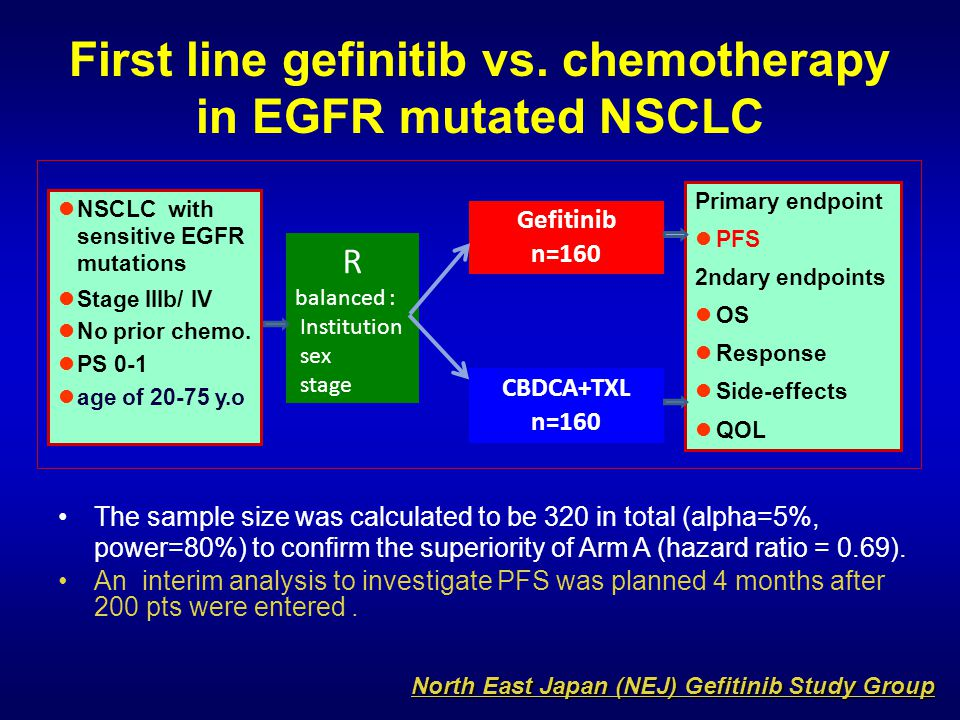 First line gefinitib vs. chemotherapy in EGFR mutated NSCLC