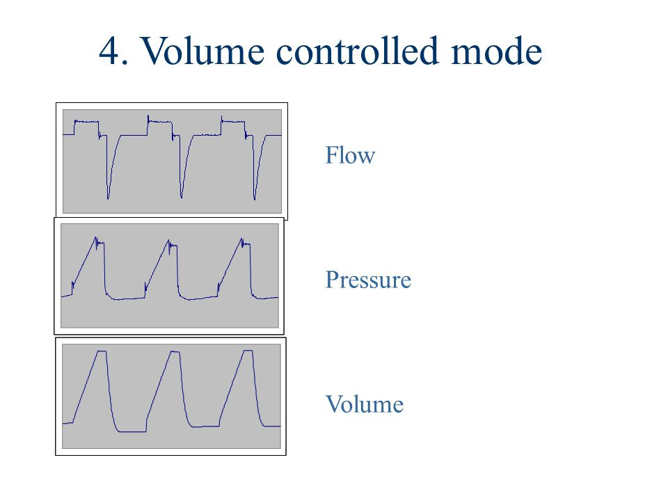 4. Volume controlled mode