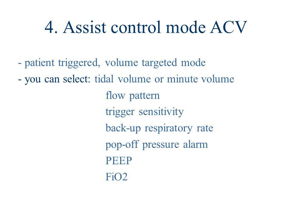 4. Assist control mode ACV