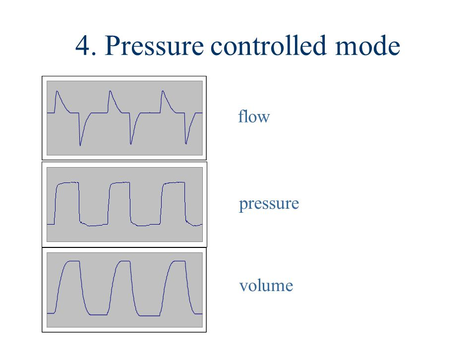 4. Pressure controlled mode
