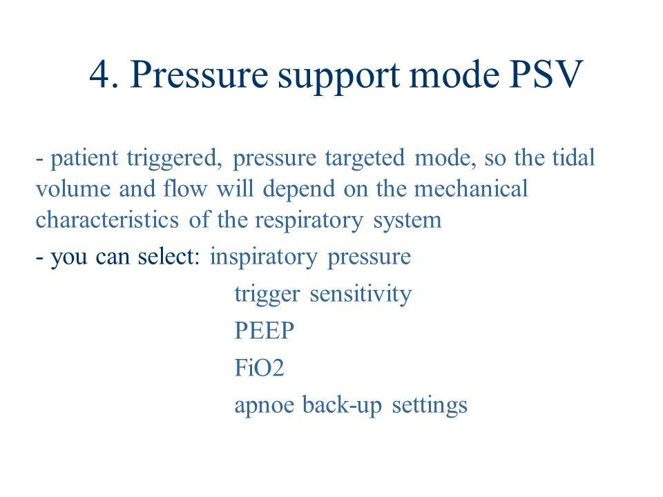 4. Pressure support mode PSV