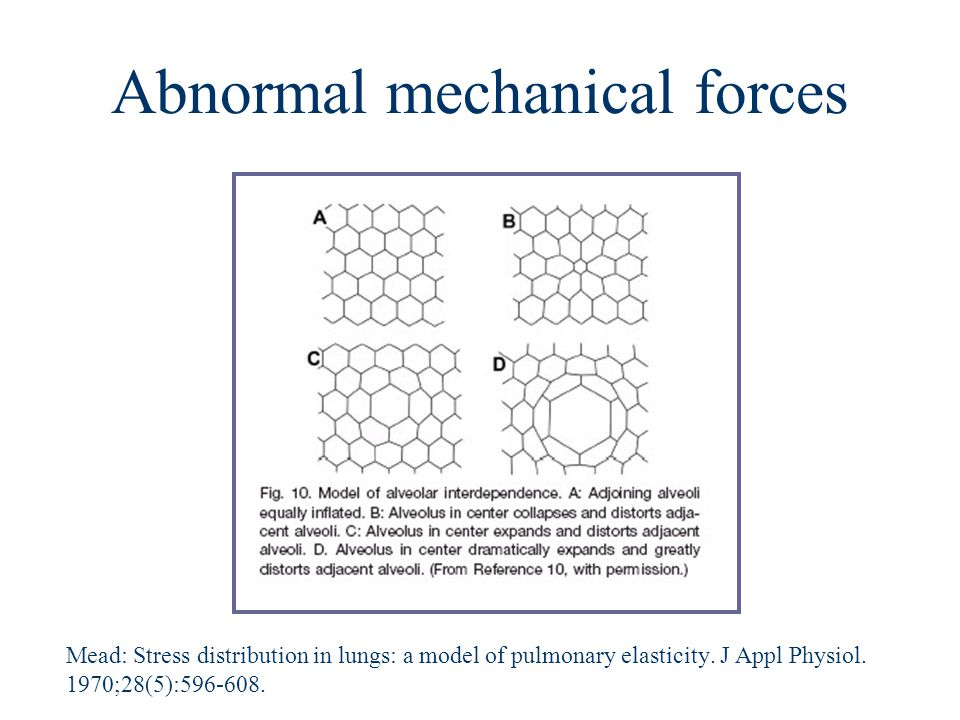 Abnormal mechanical forces