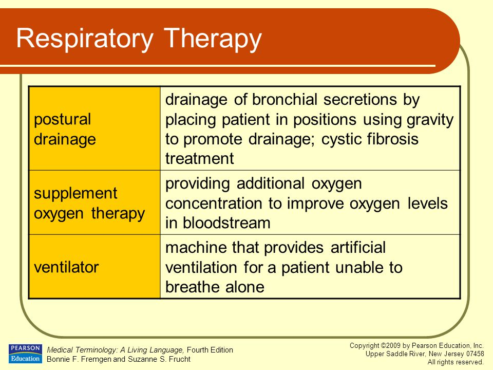 Respiratory Therapy postural drainage.