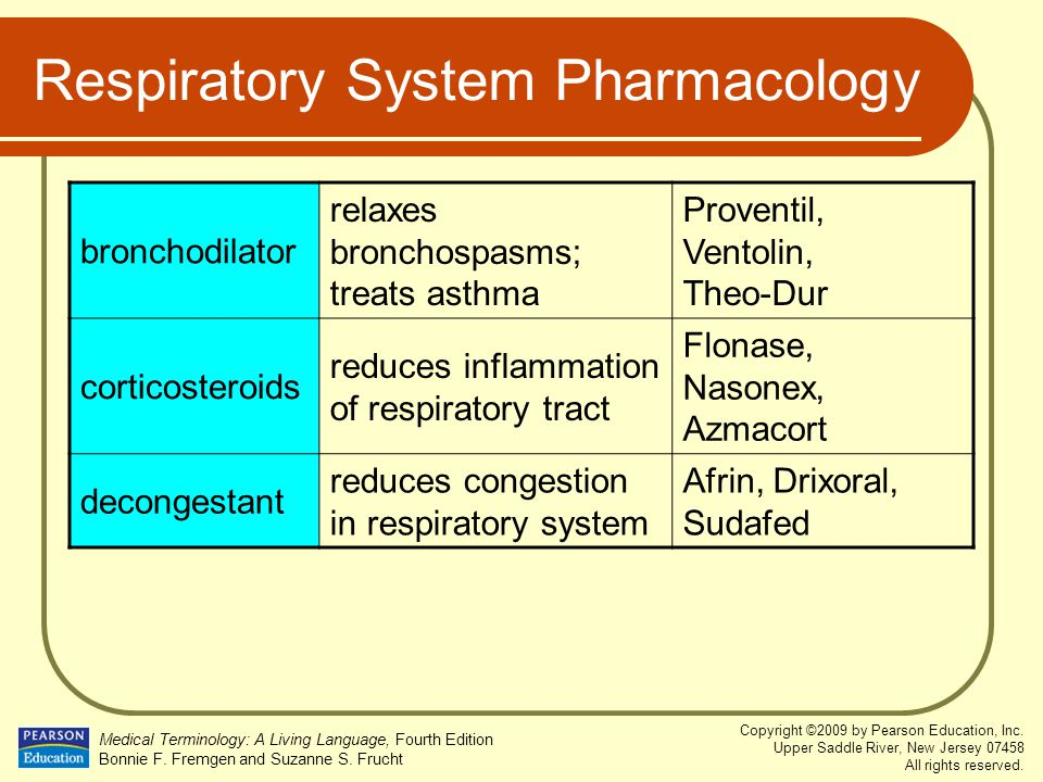 Respiratory System Pharmacology