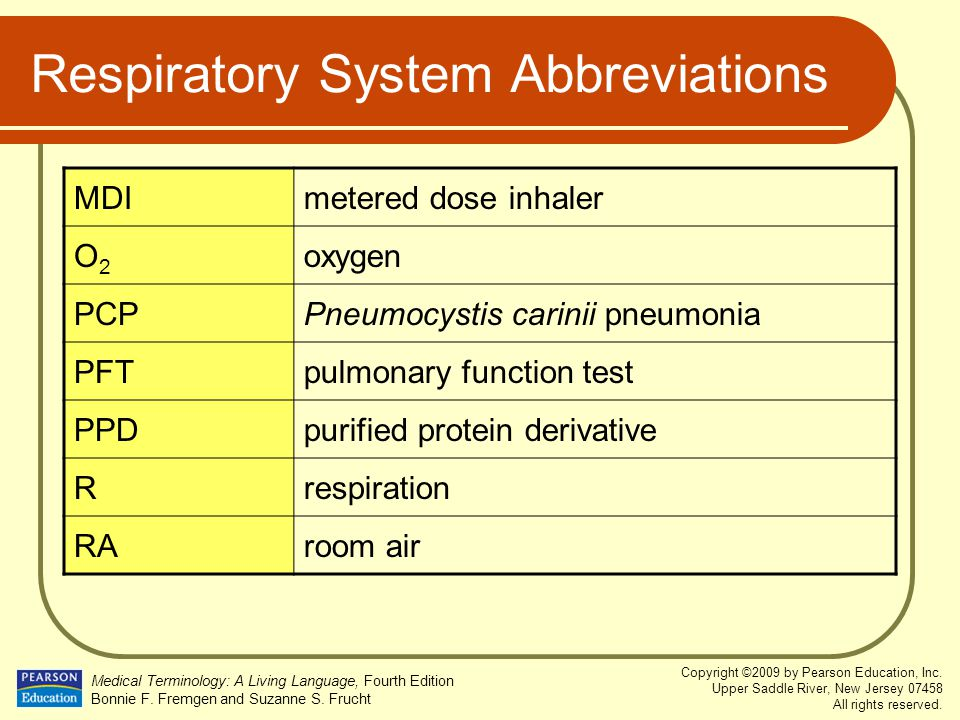 Respiratory System Abbreviations