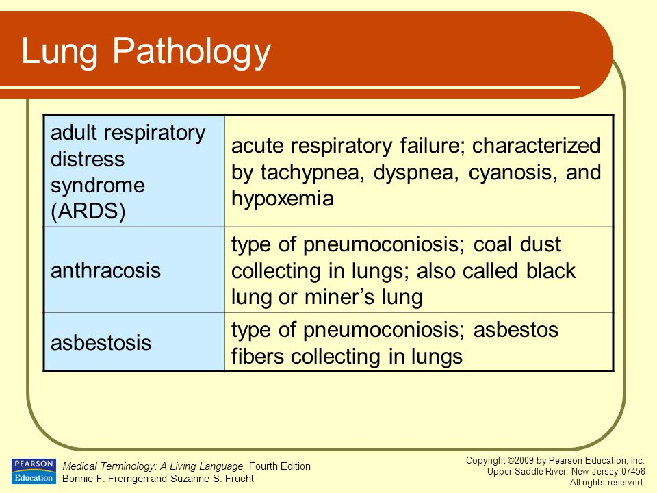 Lung Pathology adult respiratory distress syndrome (ARDS)
