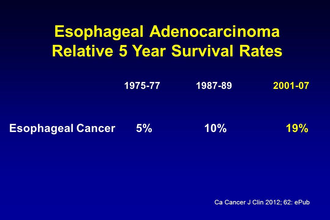 Esophageal Adenocarcinoma Relative 5 Year Survival Rates