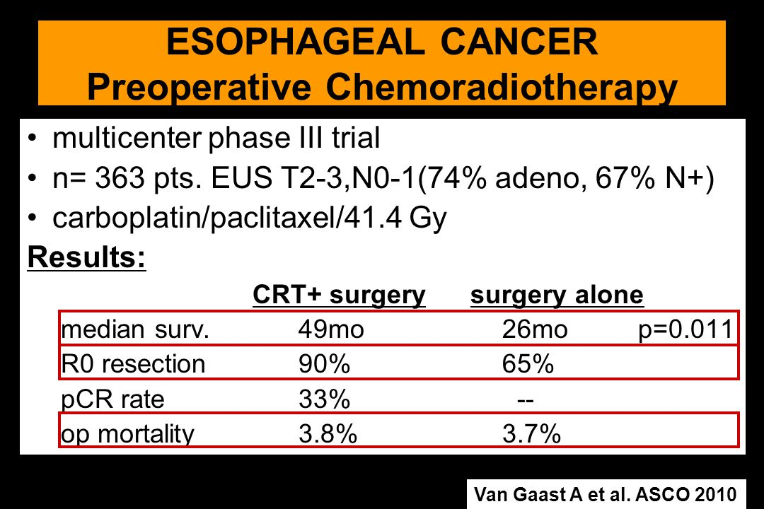 ESOPHAGEAL CANCER Preoperative Chemoradiotherapy
