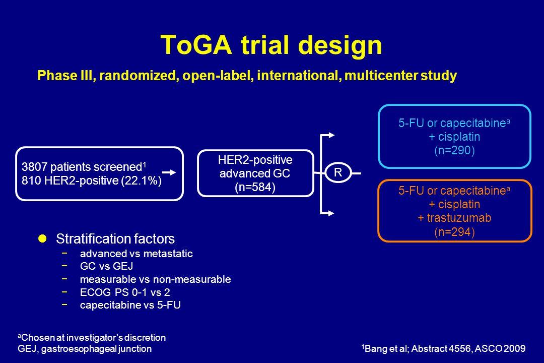 ToGA trial design Phase III, randomized, open-label, international, multicenter study. 5-FU or capecitabinea + cisplatin.