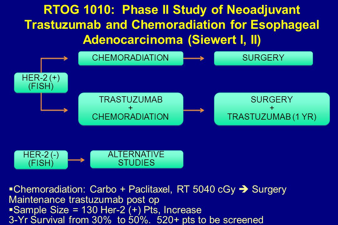 RTOG 1010: Phase II Study of Neoadjuvant Trastuzumab and Chemoradiation for Esophageal Adenocarcinoma (Siewert I, II)