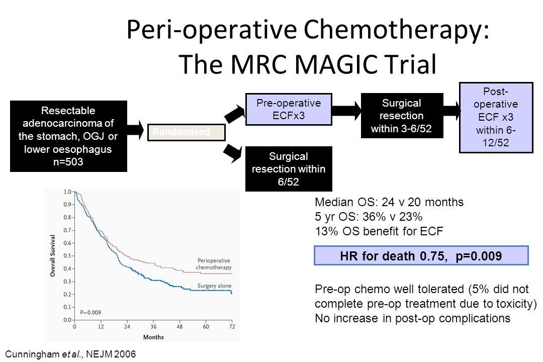 Peri-operative Chemotherapy: The MRC MAGIC Trial