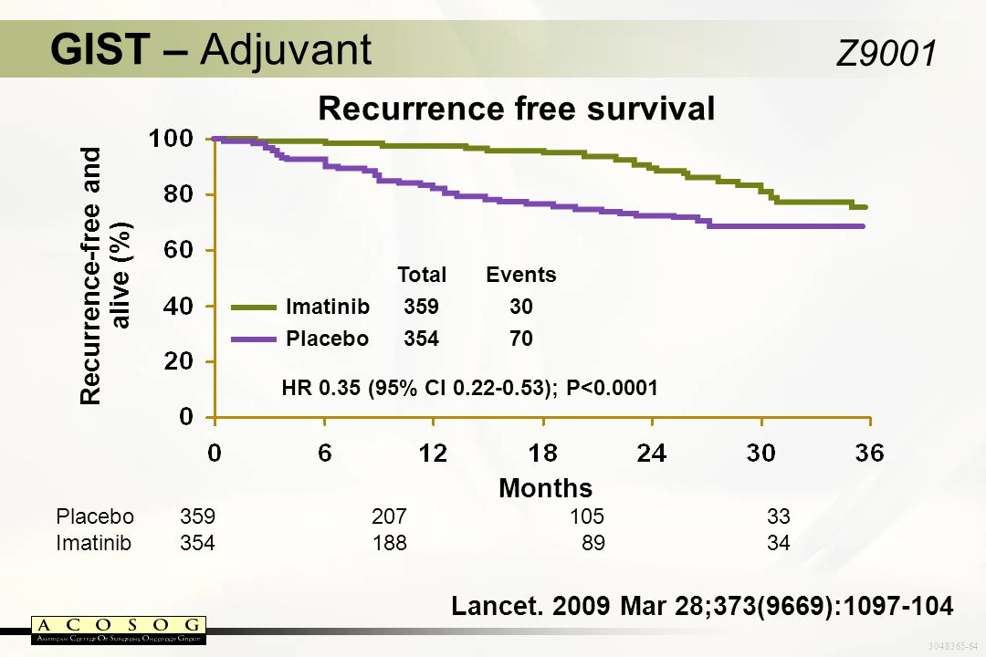 Recurrence free survival