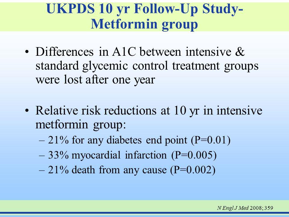 UKPDS 10 yr Follow-Up Study- Metformin group