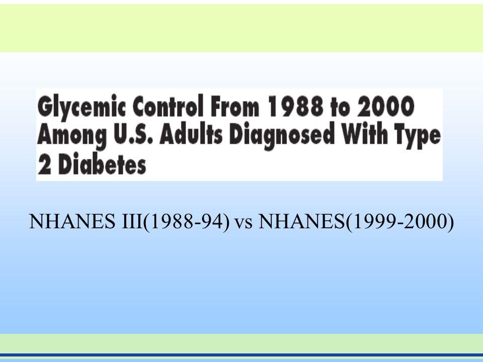 NHANES III(1988-94) vs NHANES(1999-2000)