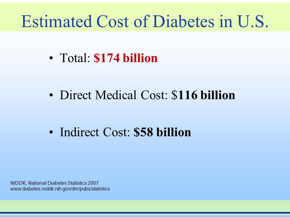 Estimated Cost of Diabetes in U.S.
