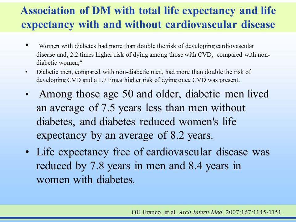 Association of DM with total life expectancy and life expectancy with and without cardiovascular disease
