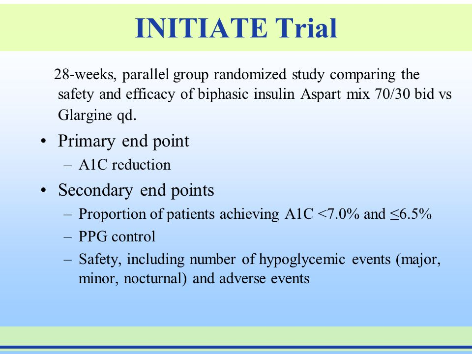 INITIATE Trial 28-weeks, parallel group randomized study comparing the safety and efficacy of biphasic insulin Aspart mix 70/30 bid vs Glargine qd.