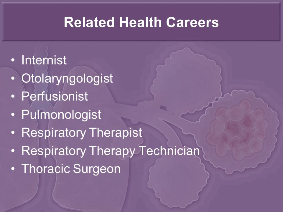 Related Health Careers