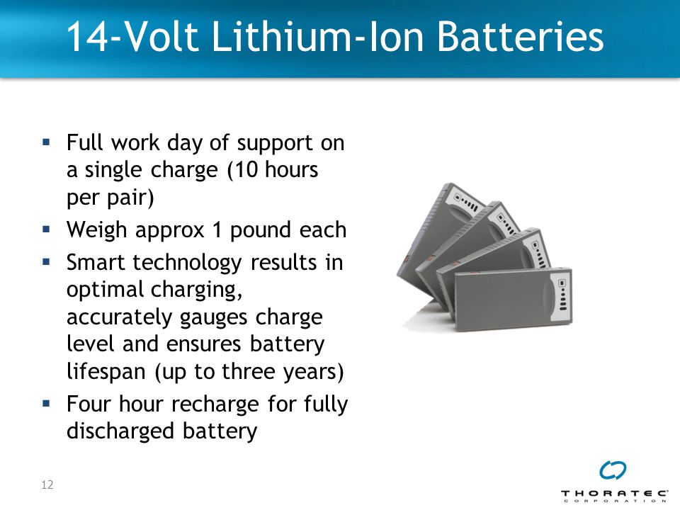 14-Volt Lithium-Ion Batteries