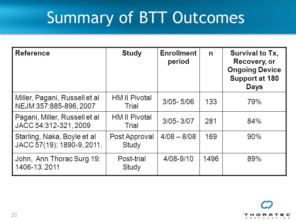 Summary of BTT Outcomes