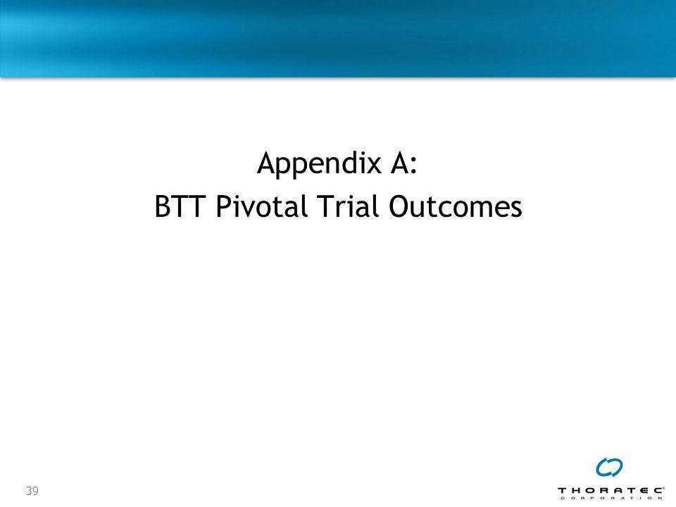Appendix A: BTT Pivotal Trial Outcomes
