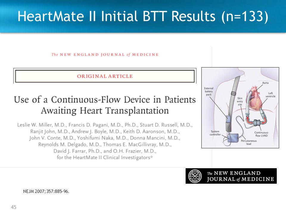HeartMate II Initial BTT Results (n=133)