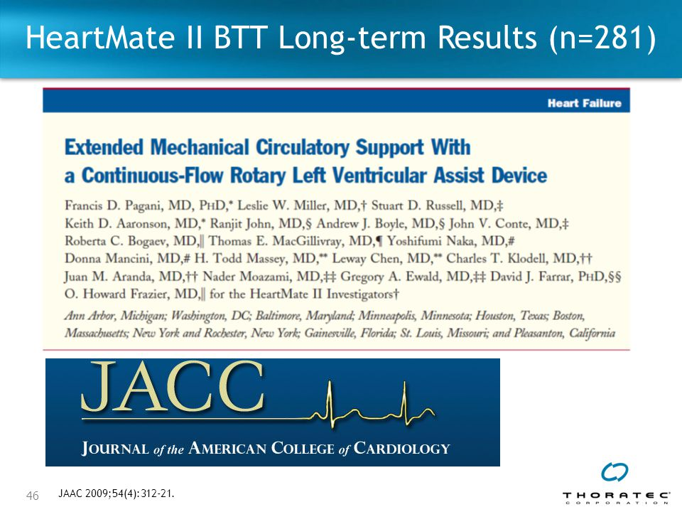 HeartMate II BTT Long-term Results (n=281)