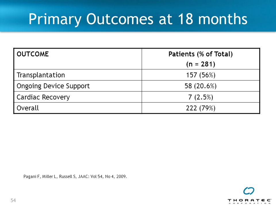 Primary Outcomes at 18 months