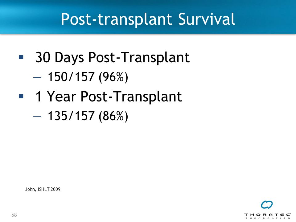 Post-transplant Survival