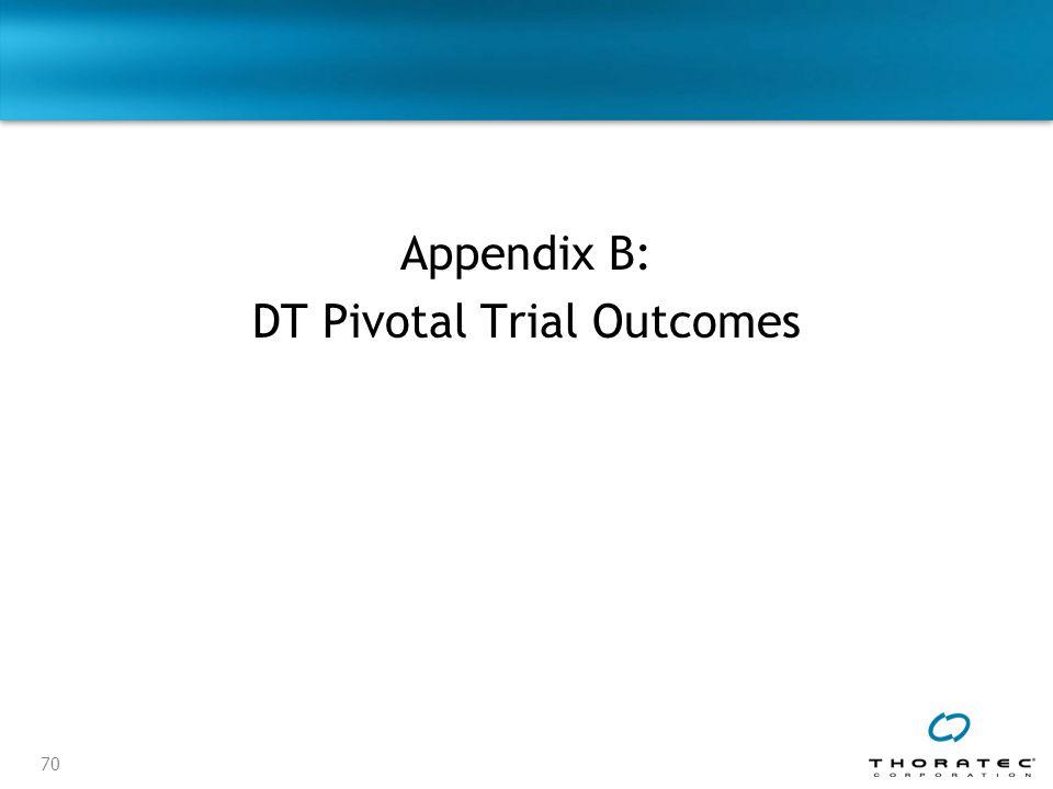 Appendix B: DT Pivotal Trial Outcomes