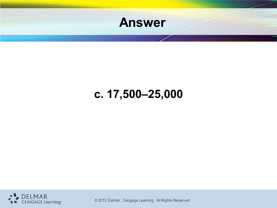 Answer c. 17,500–25,000